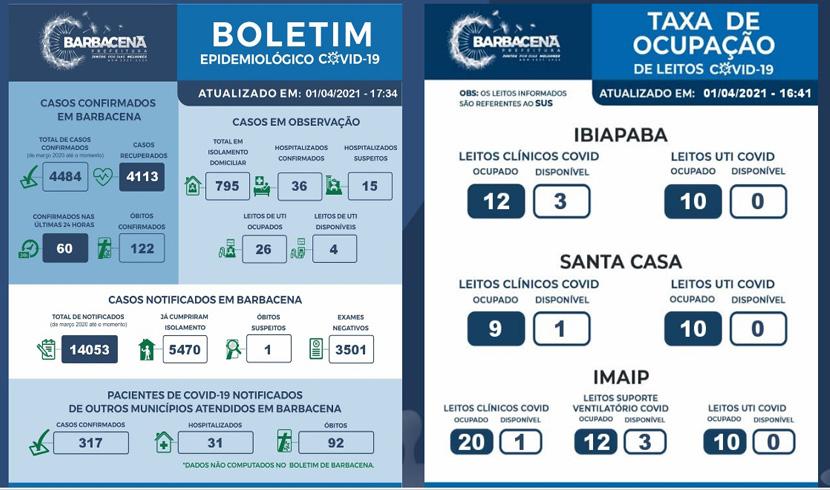 atualização-boletim-barbacena-01-abril