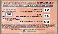 atualização-covid-19-em-lafaiete-dia-25-de-março