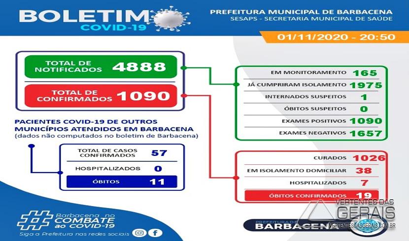 boletim-barbacena-01-de-novembro