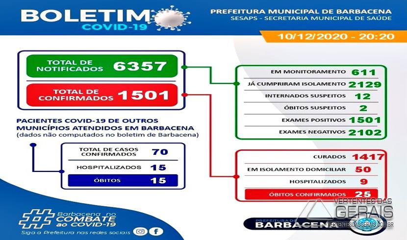 boletim-barbacena-10-dezembro