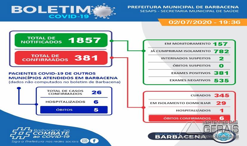 boletim-barbacena-covid-19-02-julho