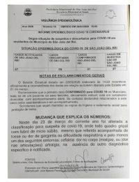 boletim-epdemiológico-covid-19-sjdr-em-26-03