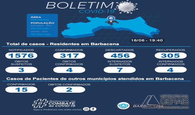 boletim-epidemiológico-de-barbacena-16-de-junho