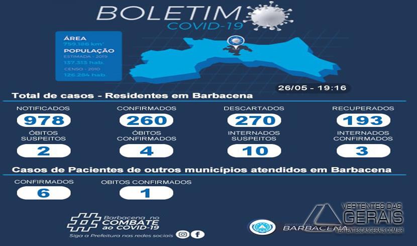 boletim-epidemiológico-de-barbacena-26-de-maio