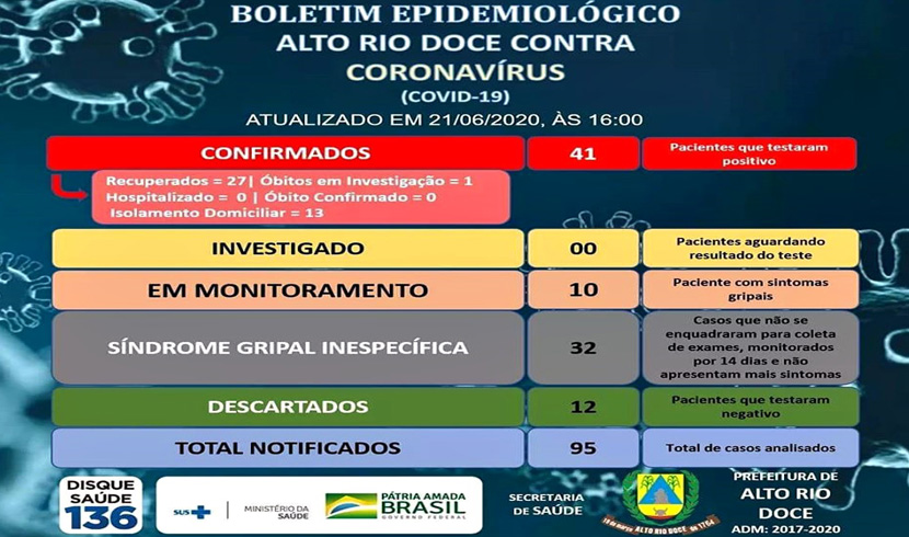 boletim-epidemiologico-de-alto-rio-doce-mg