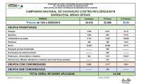 campanha-de-vacinação-em-barbacena-mg