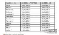 escala-de-pagamento-pis-2018-2019