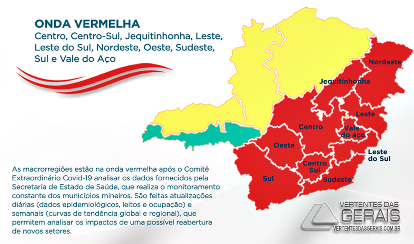 onda-vermelha-do-minas-consciente