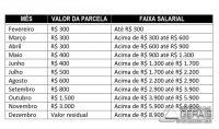 tabela-de-pagamento-do-13-salario-do-servidores-de-mg
